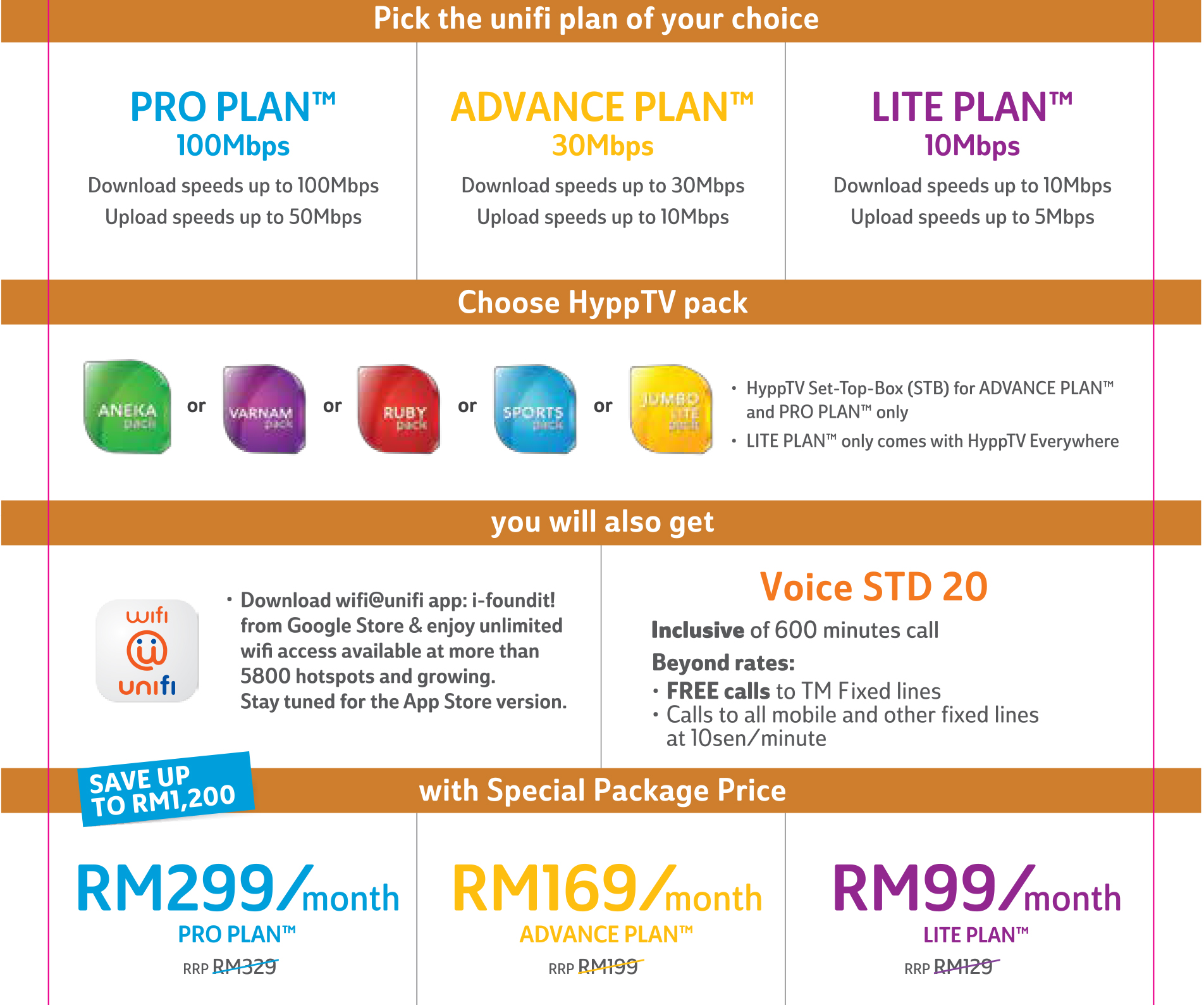 Newsroom Unifi Ebiz And Edu Packages To Boost Technopreneurs Businesses And Students Learning On Digital Platform
